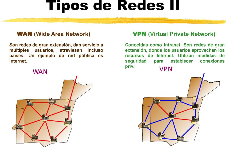 VPN (Virtual Private Network) Conocidas como Intranet.