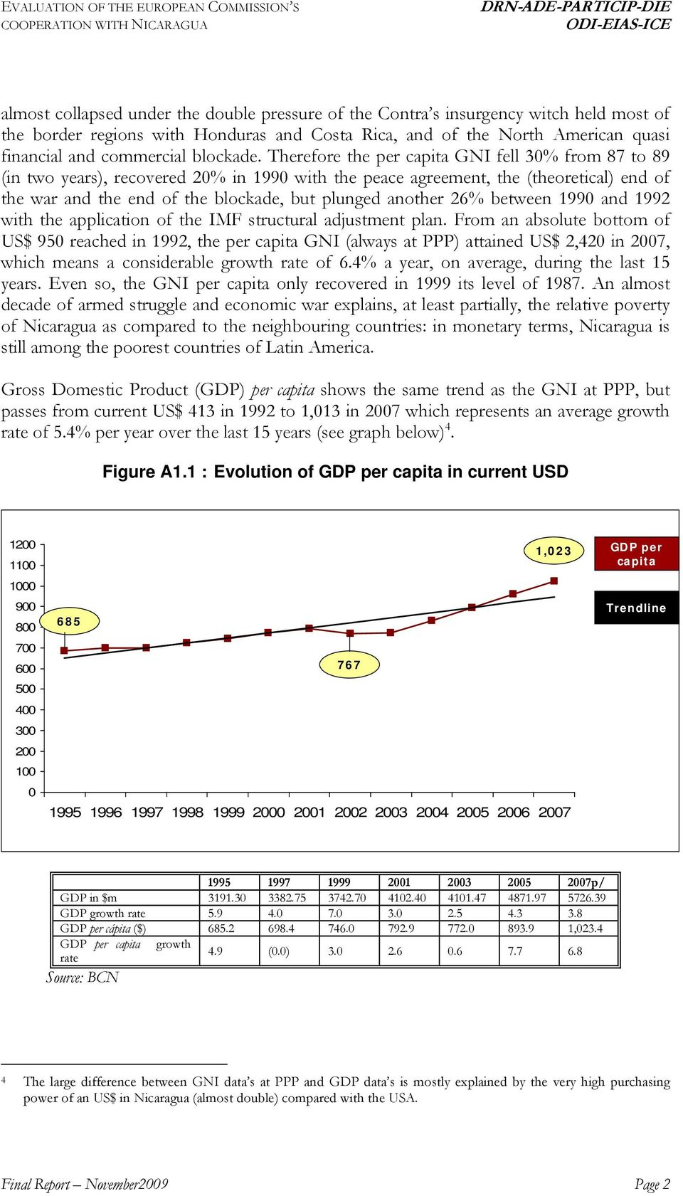 Therefore the per capita GNI fell 30% from 87 to 89 (in two years), recovered 20% in 1990 with the peace agreement, the (theoretical) end of the war and the end of the blockade, but plunged another