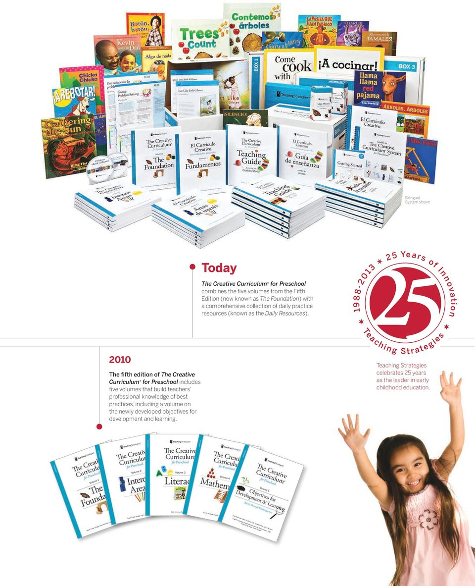 19 8 8-2 0 1 3 25 2 5 Ye ars of In n ovatio n 2010 The fifth edition of The Creative Curriculum for Preschool includes five volumes that build teachers