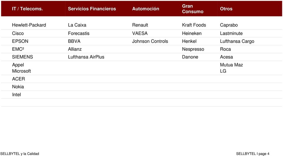 Kraft Foods Caprabo Cisco Forecastis VAESA Heineken Lastminute EPSON BBVA Johnson