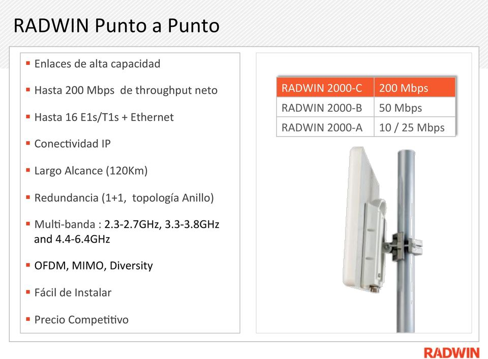 Mul=- banda : 2.3-2.7GHz, 3.3-3.8GHz and 4.4-6.