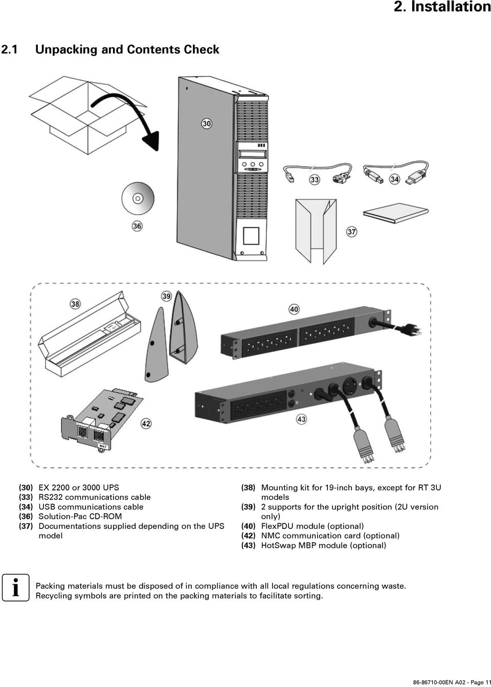 Documentations supplied depending on the UPS model (38) Mounting kit for 19-inch bays, except for RT 3U models (39) 2 supports for the upright position (2U