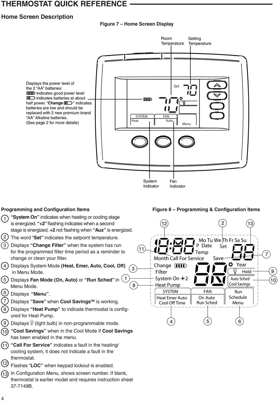 (See page 2 for more details) SYSTEM Heat FAN Auto Set Menu System Indicator Fan Indicator Programming and Configuration Items 1 System On indicates when heating or cooling stage is energized.