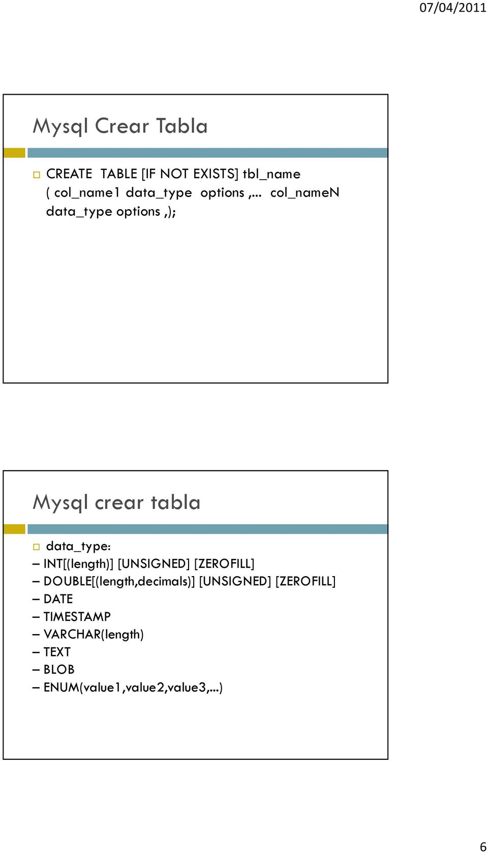 .. col_namen data_type options,); Mysql crear tabla data_type: INT[(length)]