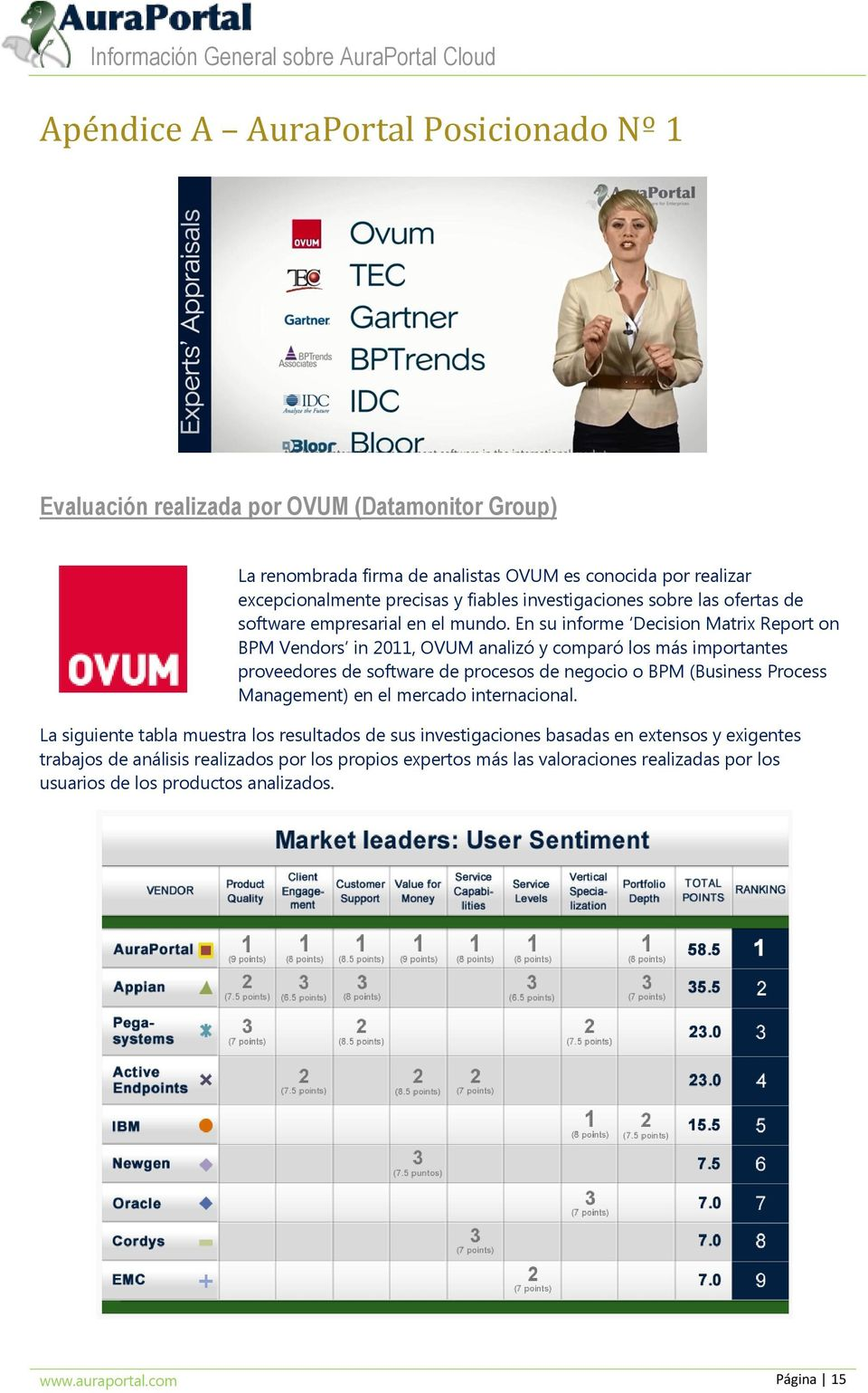 En su informe Decision Matrix Report on BPM Vendors in 2011, OVUM analizó y comparó los más importantes proveedores de software de procesos de negocio o BPM (Business Process