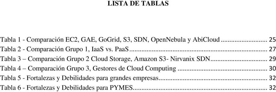 .. 27 Tabla 3 Comparación Grupo 2 Cloud Storage, Amazon S3- Nirvanix SDN.