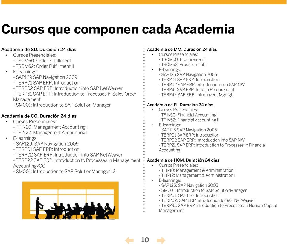 Introduction into SAP NetWeaver - TERP61 SAP ERP: Introduction to Processes in Sales Order Management - SM001: Introduction to SAP Solution Manager Academia de CO.