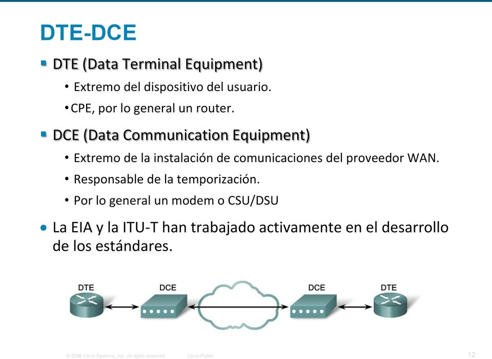 DCE (Data Communication Equipment) Extremo de la instalación de comunicaciones del proveedor WAN.