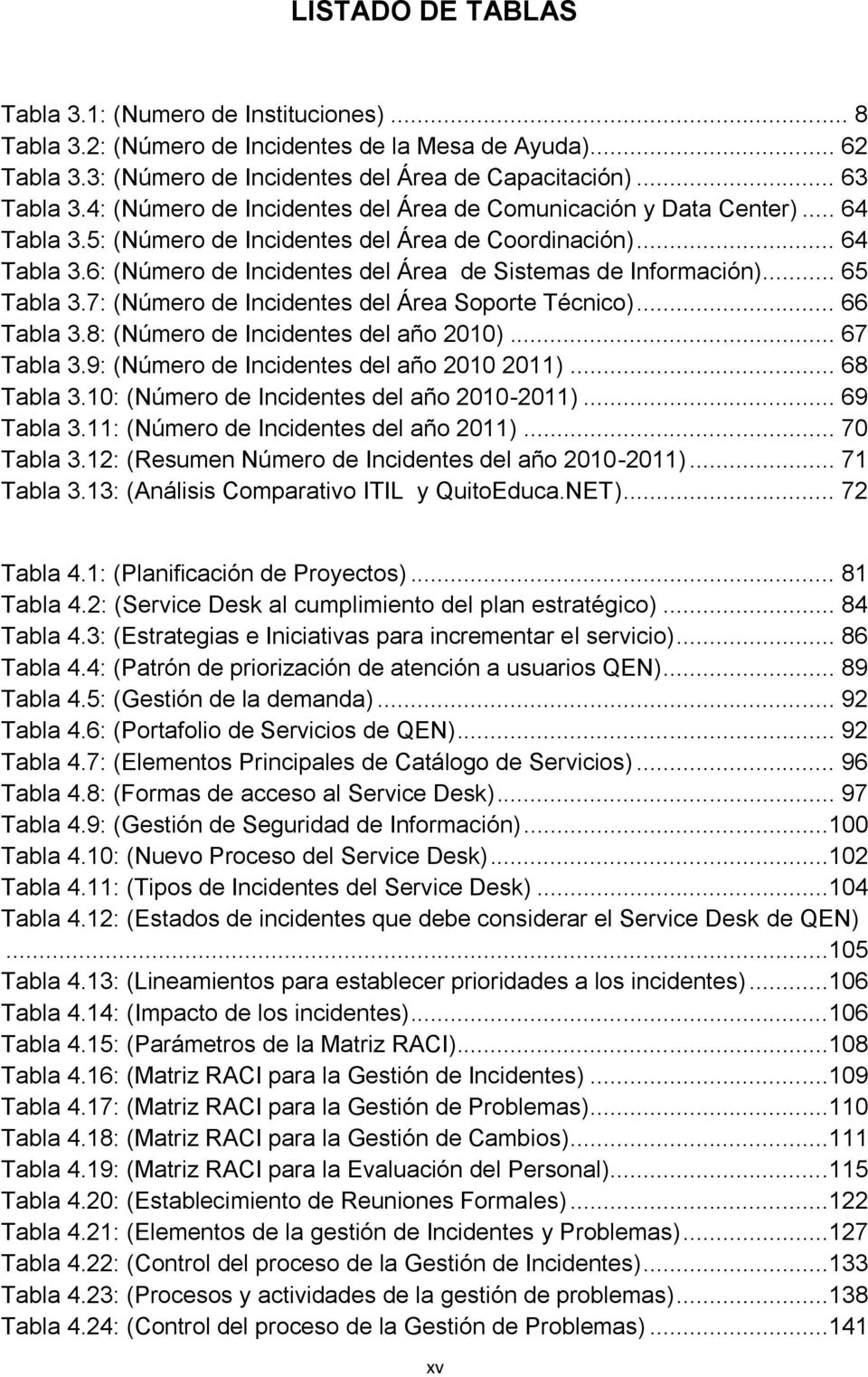 .. 65 Tabla 3.7: (Número de Incidentes del Área Soporte Técnico)... 66 Tabla 3.8: (Número de Incidentes del año 2010)... 67 Tabla 3.9: (Número de Incidentes del año 2010 2011)... 68 Tabla 3.