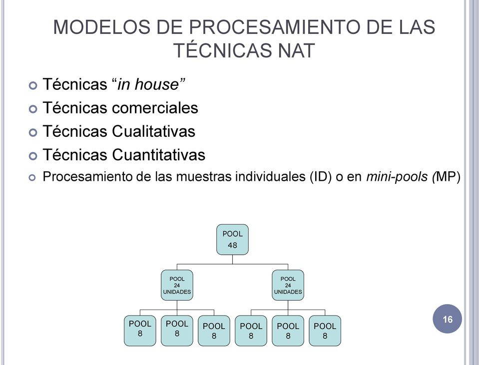 Procesamiento de las muestras individuales (ID) o en mini-pools (MP)
