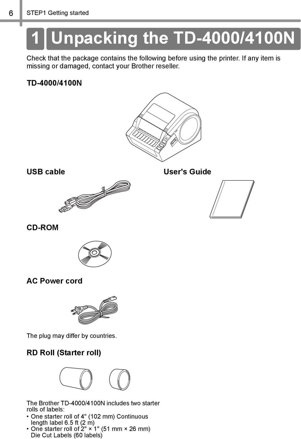 TD-4000/400N USB cable User's Guide CD-ROM AC Power cord The plug may differ by countries.