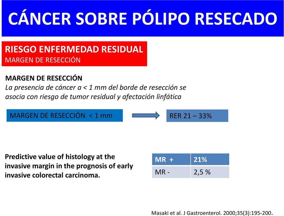 RESECCIÓN < 1 mm RER 21 33% Predictive value of histology at the invasive margin in the prognosis of