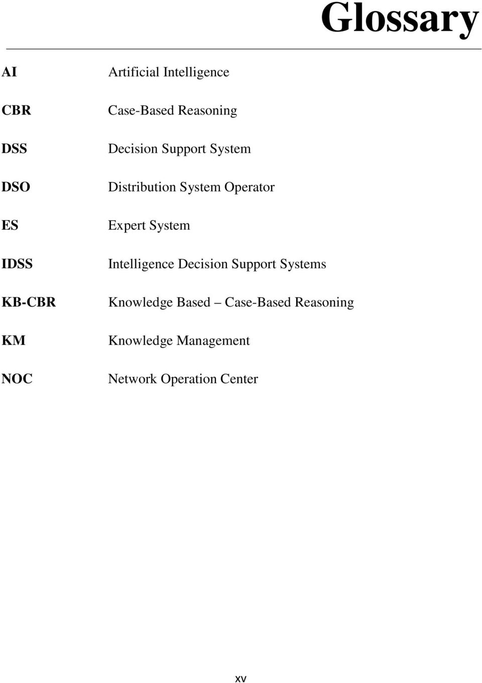 Operator Expert System Intelligence Decision Support Systems Knowledge
