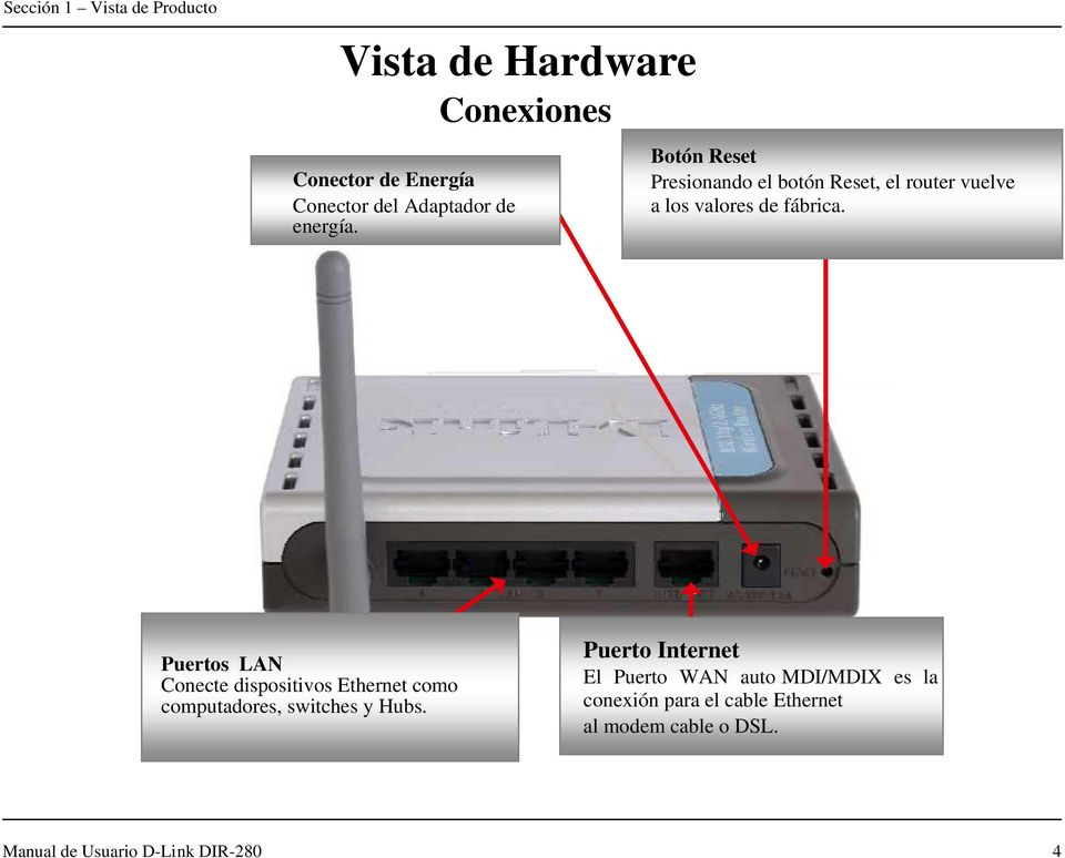 Puertos LAN Conecte dispositivos Ethernet como computadores, switches y Hubs.