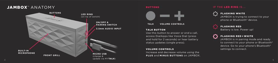 seconds) or hear battery status updates (single press). VOLUME CONTROLS Increase and decrease volume using the PLUS and MINUS BUTTONS on JAMBOX.