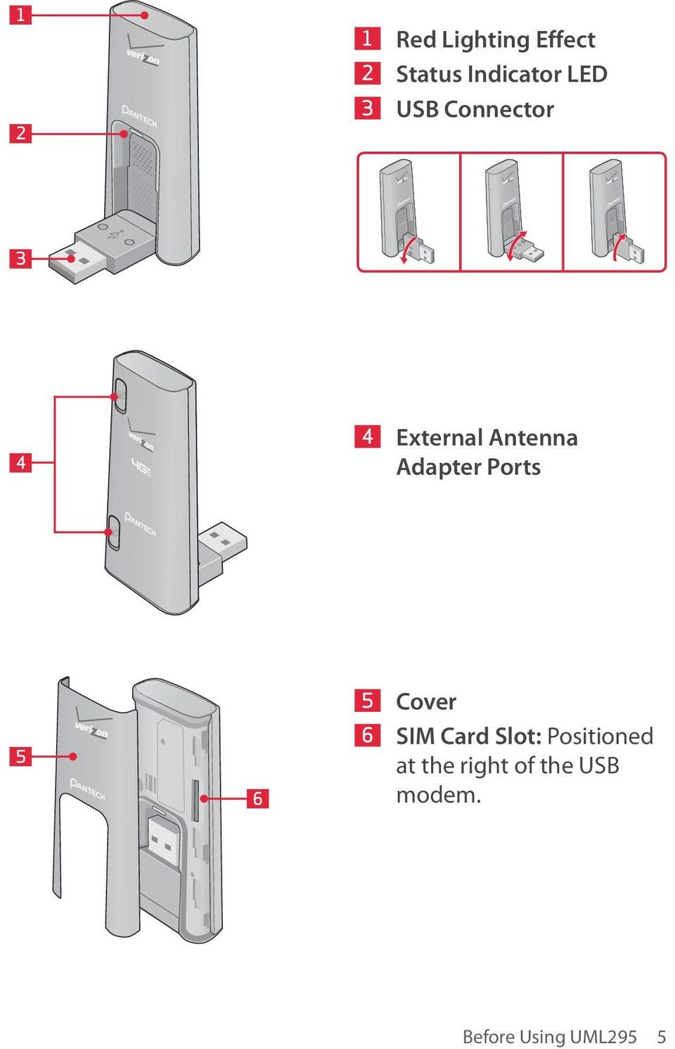 Ports 5 6 5 Cover 6 SIM Card Slot: Positioned at