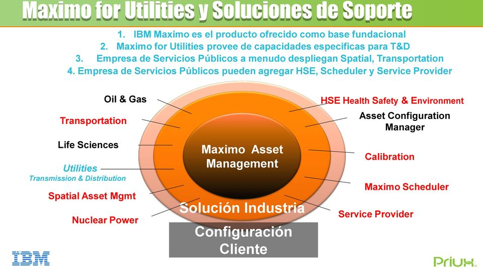 Empresa de Servicios Públicos pueden agregar HSE, Scheduler y Service Provider Oil & Gas Transportation Industry Solution HSE Health Safety &