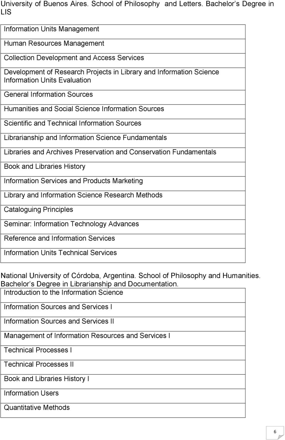 Information Units Evaluation General Information Sources Humanities and Social Science Information Sources Scientific and Technical Information Sources Librarianship and Information Science