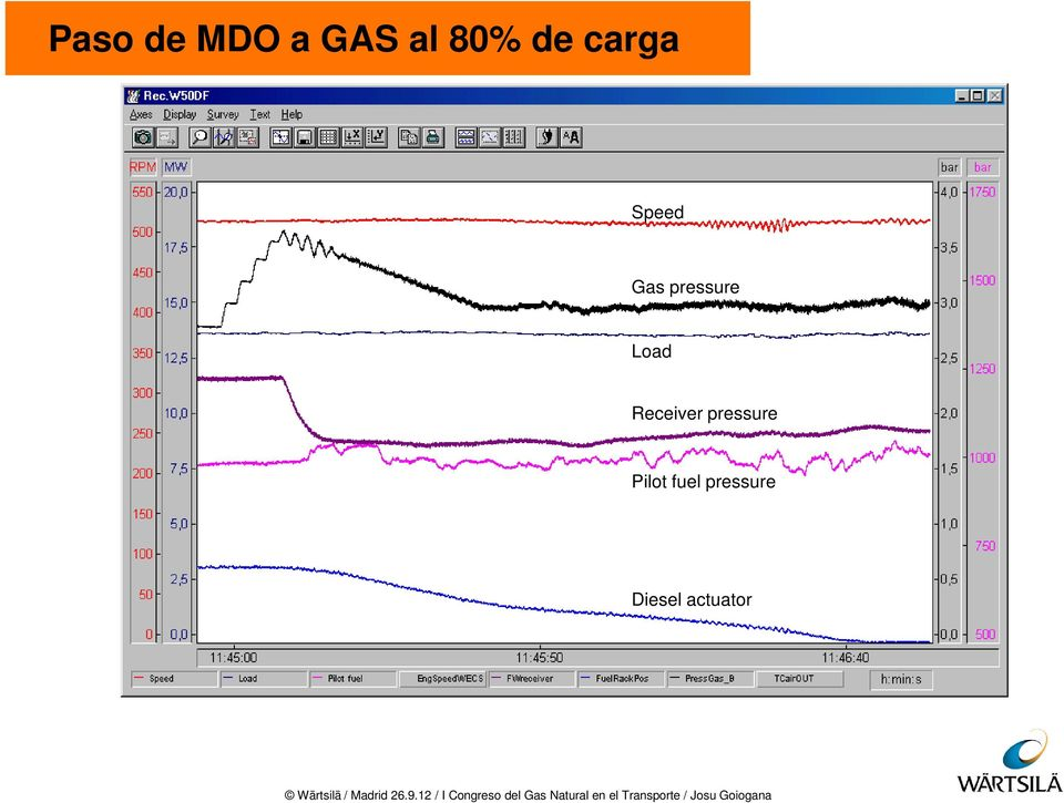 Mdo Natural Gas