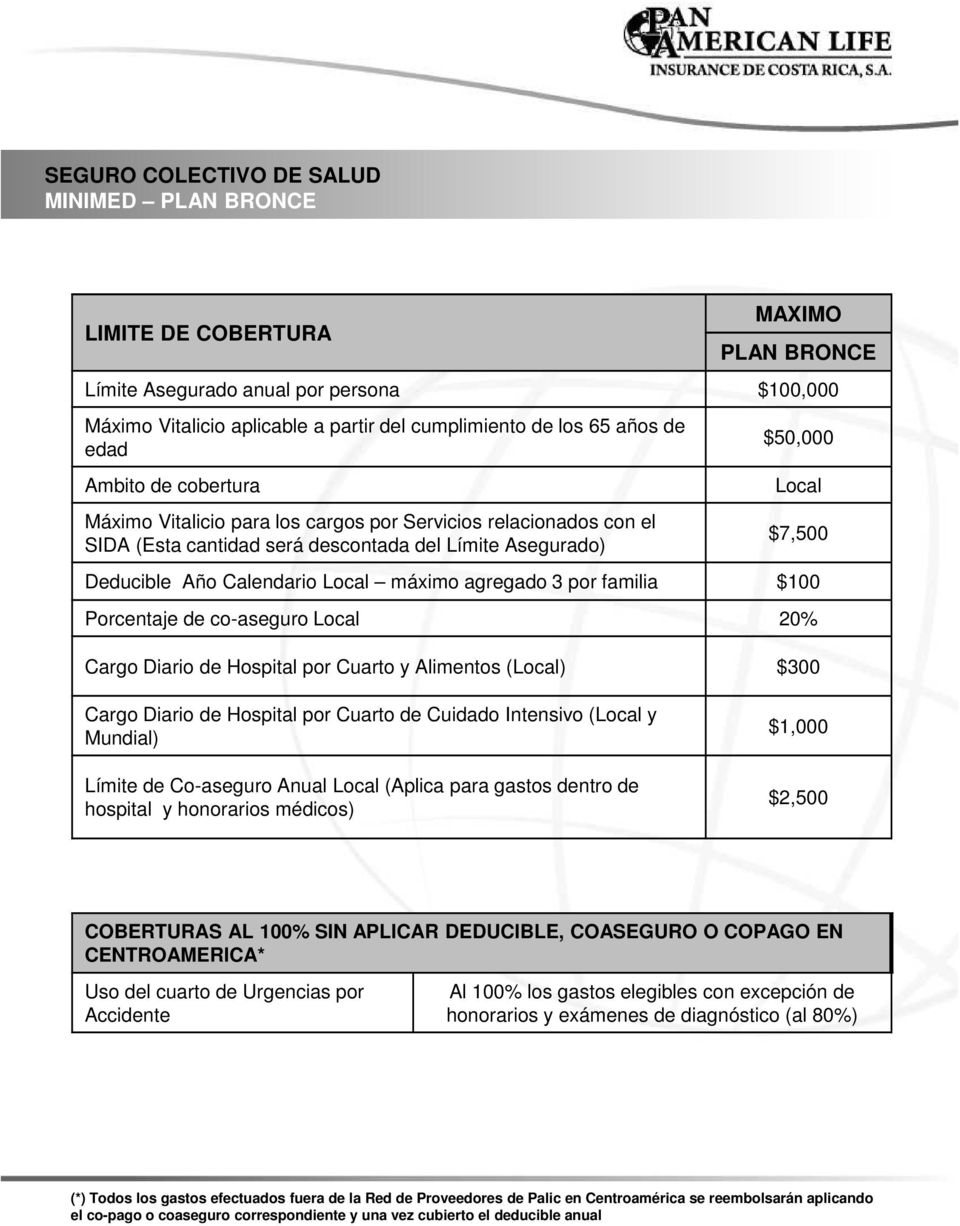 Local máximo agregado 3 por familia $100 Porcentaje de co-aseguro Local 20% Cargo Diario de Hospital por Cuarto y Alimentos (Local) $300 Cargo Diario de Hospital por Cuarto de Cuidado Intensivo