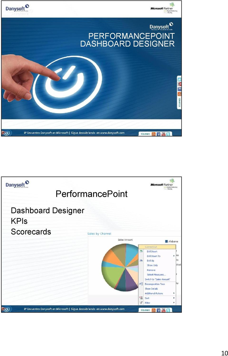 DESIGNER PerformancePoint