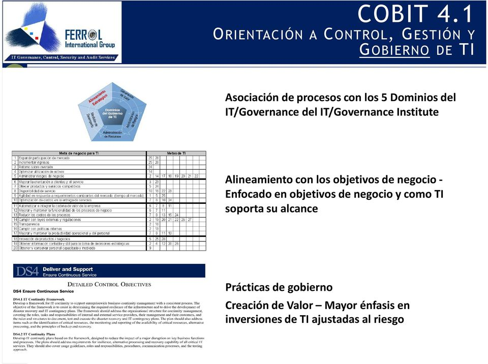 Dominios del IT/Governance del IT/Governance Institute Alineamiento con los objetivos