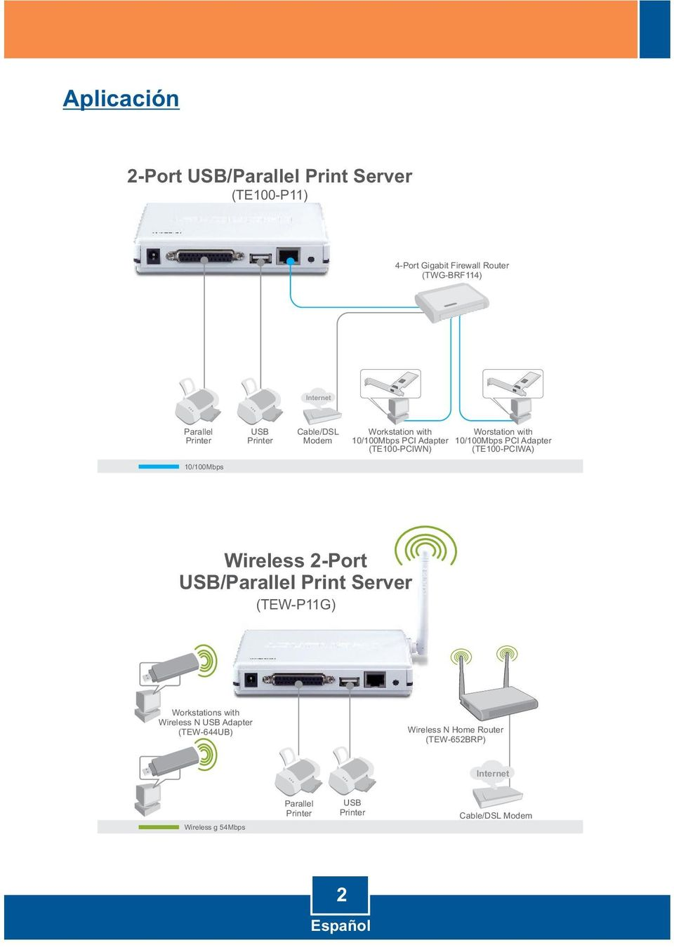 (TE100-PCIWN) (TE100-PCIWA) 10/100Mbps Wireless 2-Port USB/Parallel Print Server (TEW-P11G) Workstations with Wireless N