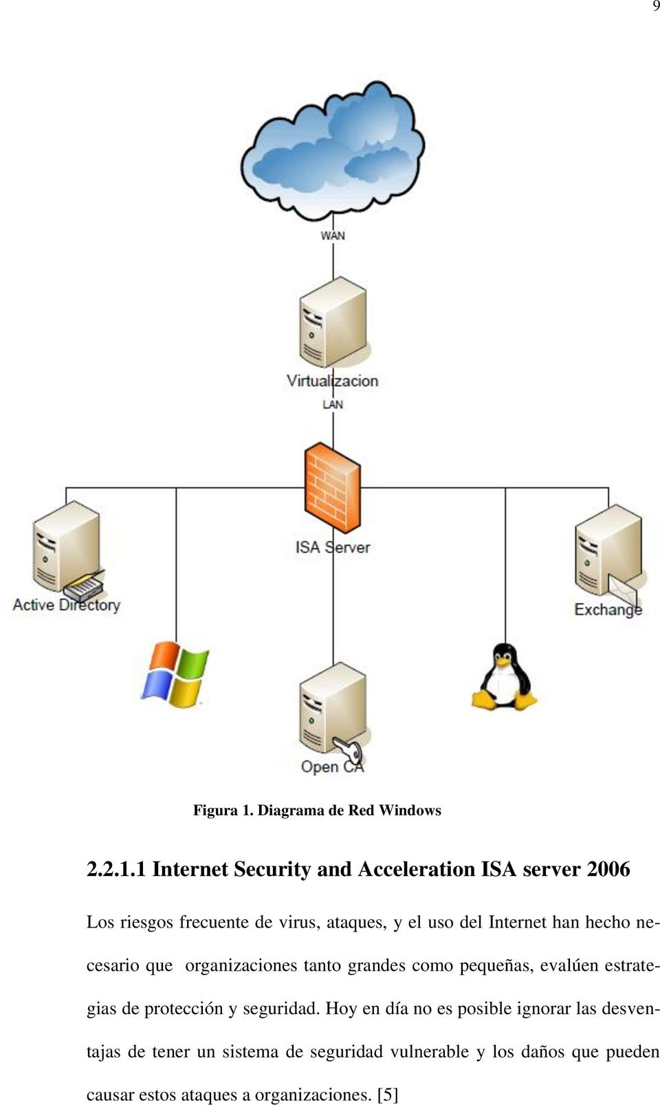 1 Internet Security and Acceleration ISA server 2006 Los riesgos frecuente de virus, ataques, y el uso del