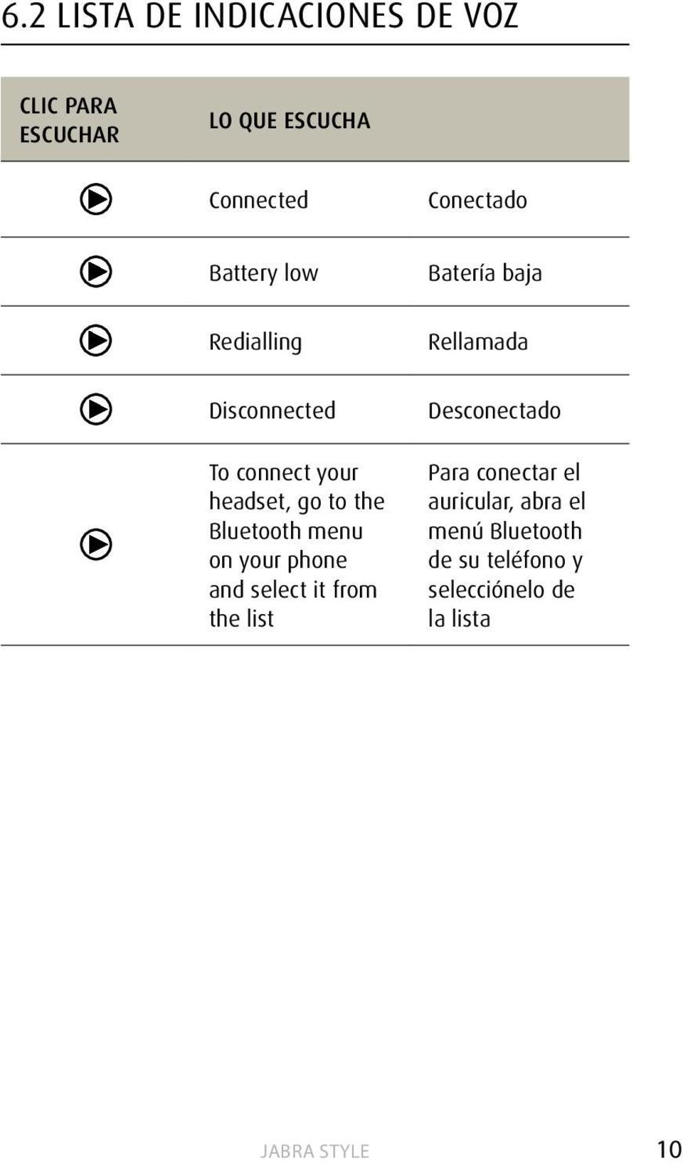 your headset, go to the Bluetooth menu on your phone and select it from the list Para
