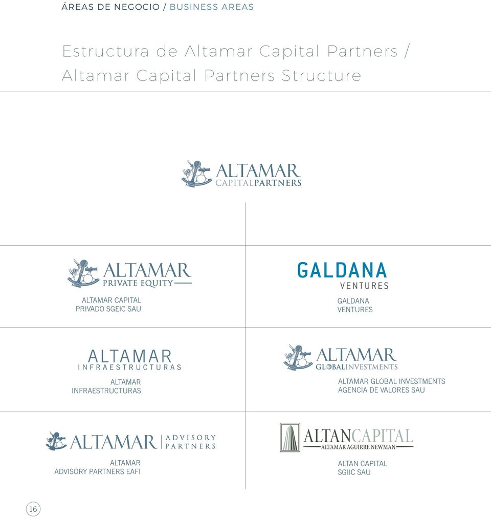 Capital Partners / Altamar