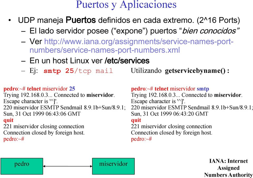 xml En un host Linux ver /etc/services Ej: smtp 25/tcp mail Utilizando getservicebyname() : pedro:~# telnet miservidor 25 Trying 192.168.0.3... Connected to miservidor. Escape character is '^]'.