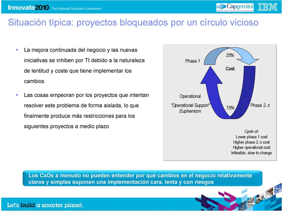 "produce más restricciones para los ""Operational Support"" Euphemism 75% Phase 2..n siguientes proyectos a medio plazo Cycle of: Lower phase 1 cost Higher phase 2."