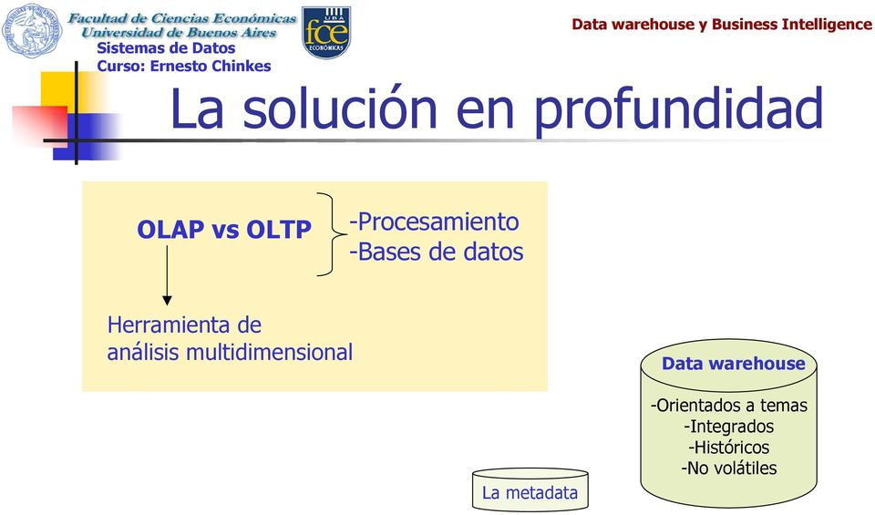 análisis multidimensional Data warehouse La