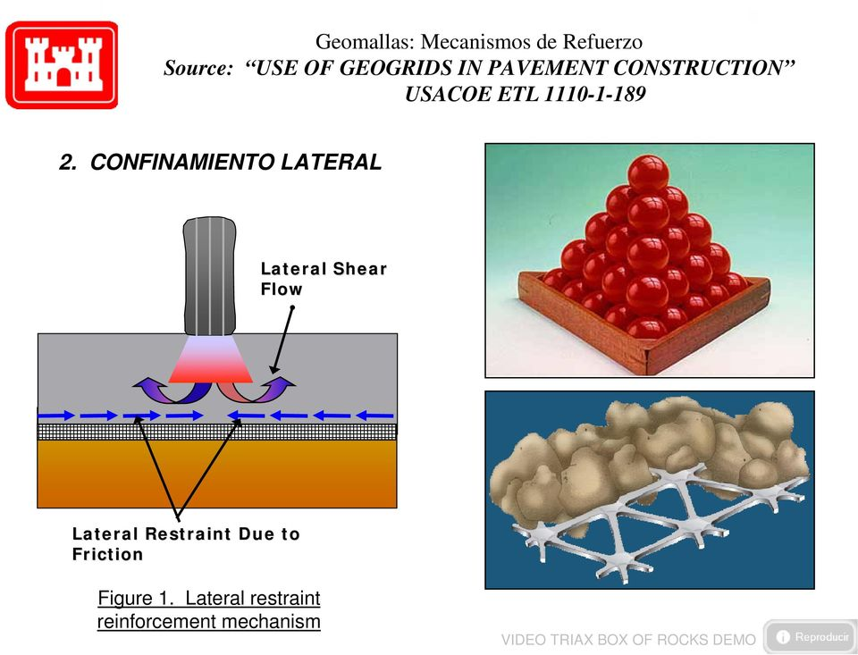 CONFINAMIENTO LATERAL Lateral Shear Flow Lateral Restraint Due to