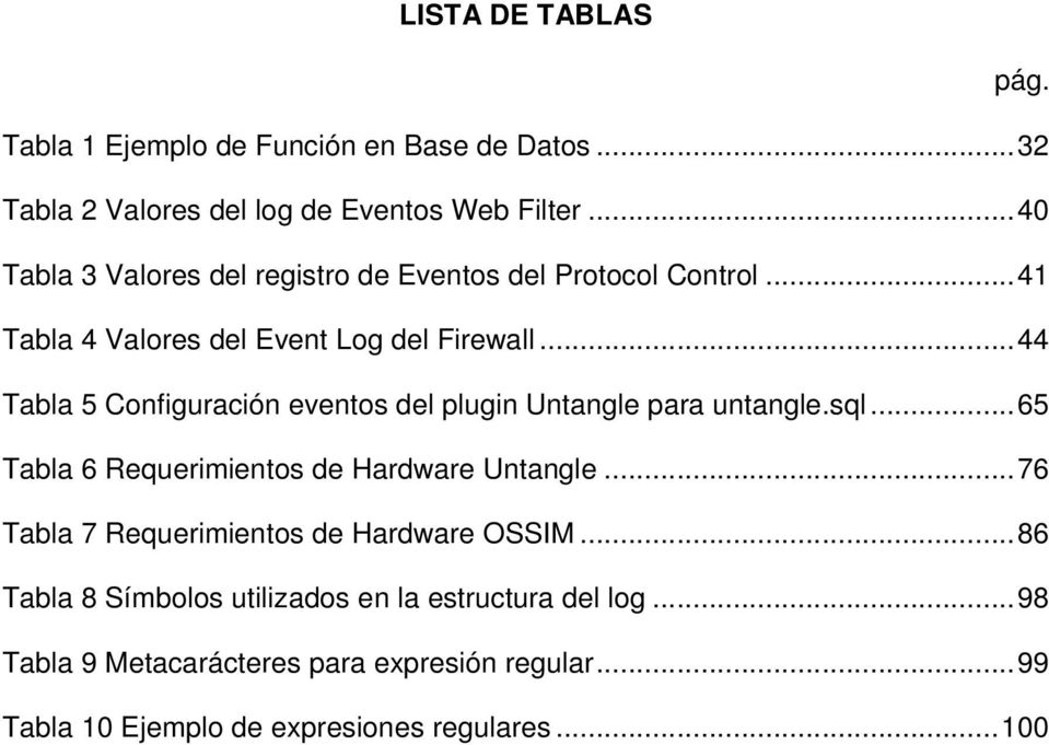 .. 44 Tabla 5 Configuración eventos del plugin Untangle para untangle.sql... 65 Tabla 6 Requerimientos de Hardware Untangle.
