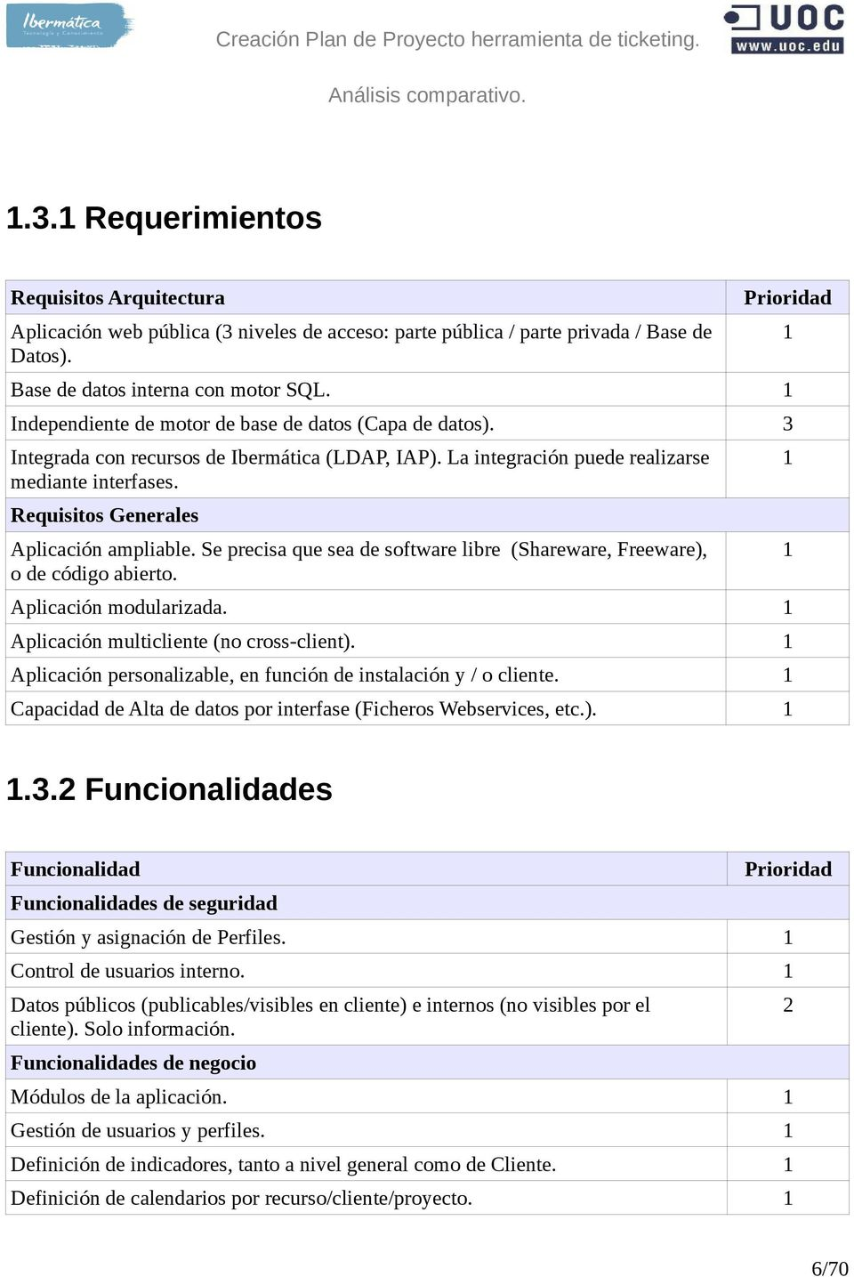 Requisitos Generales Aplicación ampliable. Se precisa que sea de software libre (Shareware, Freeware), o de código abierto. Aplicación modularizada. Aplicación multicliente (no cross-client).