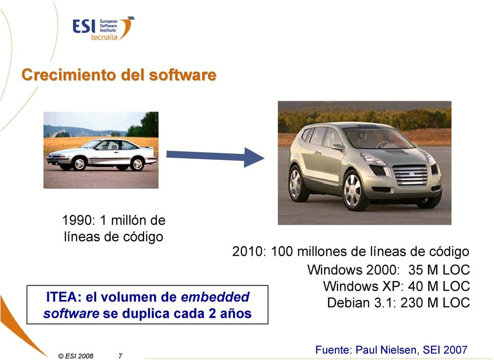 2010: 100 millones de líneas de código Windows 2000: 35 M LOC Windows