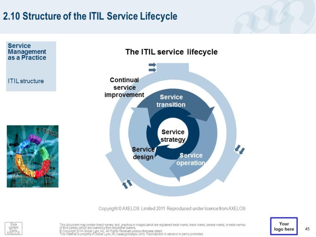 ITIL provides guidance to service providers on the provision of quality IT services, and on the processes, functions and other capabilities needed to support them.