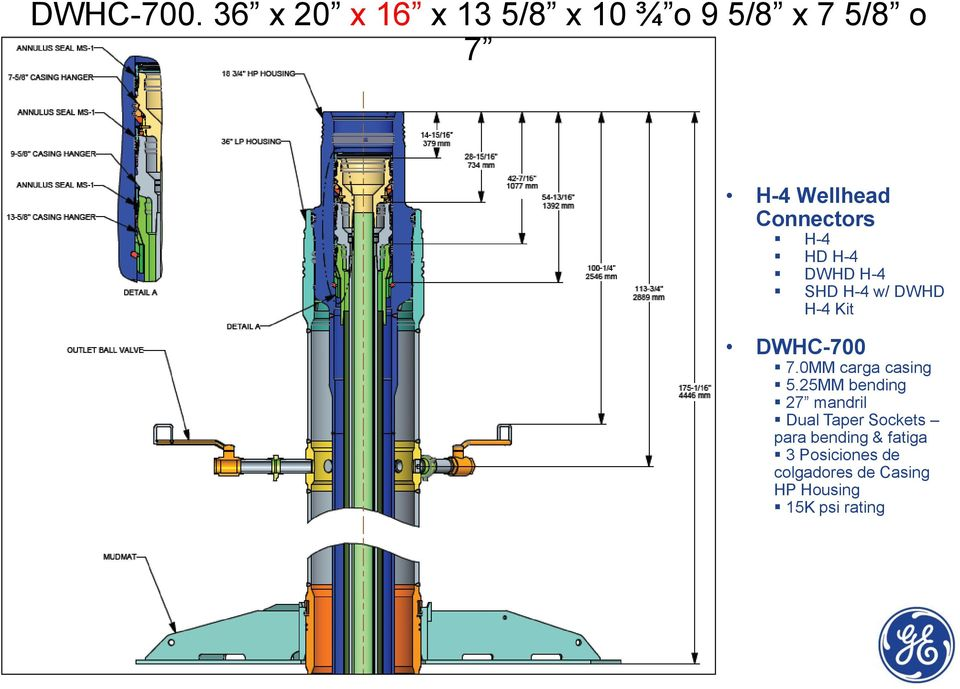 Connectors H-4 HD H-4 DWHD H-4 SHD H-4 w/ DWHD H-4 Kit DWHC-700 7.