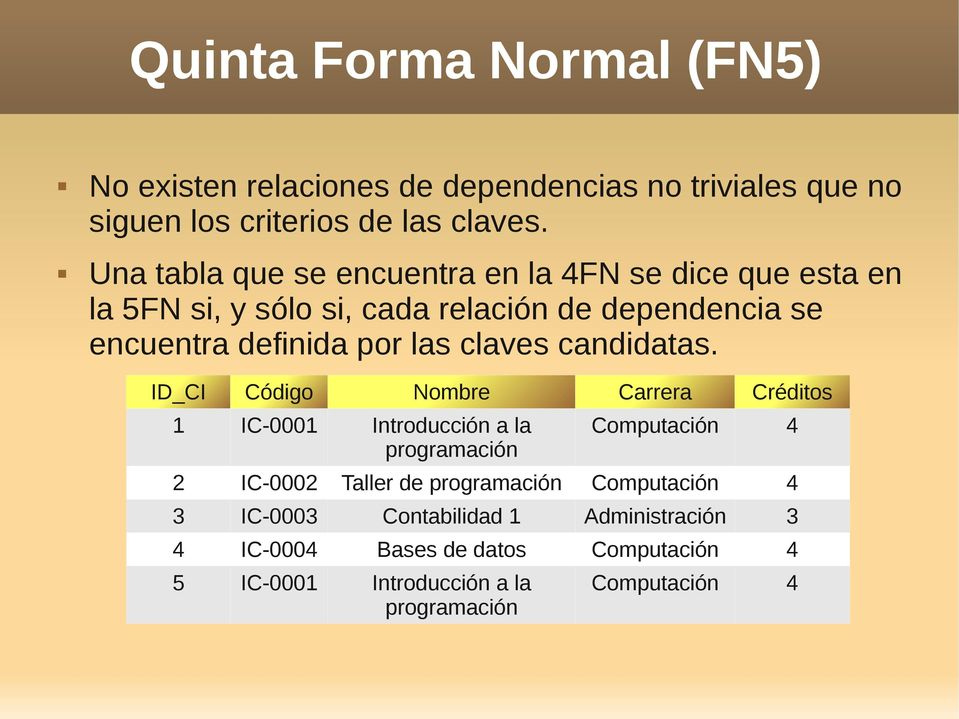 claves candidatas.