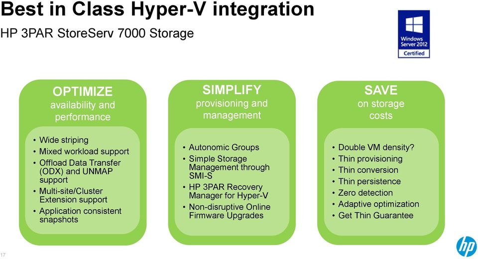 Application consistent snapshots Autonomic Groups Simple Storage Management through SMI-S HP 3PAR Recovery Manager for Hyper-V Non-disruptive