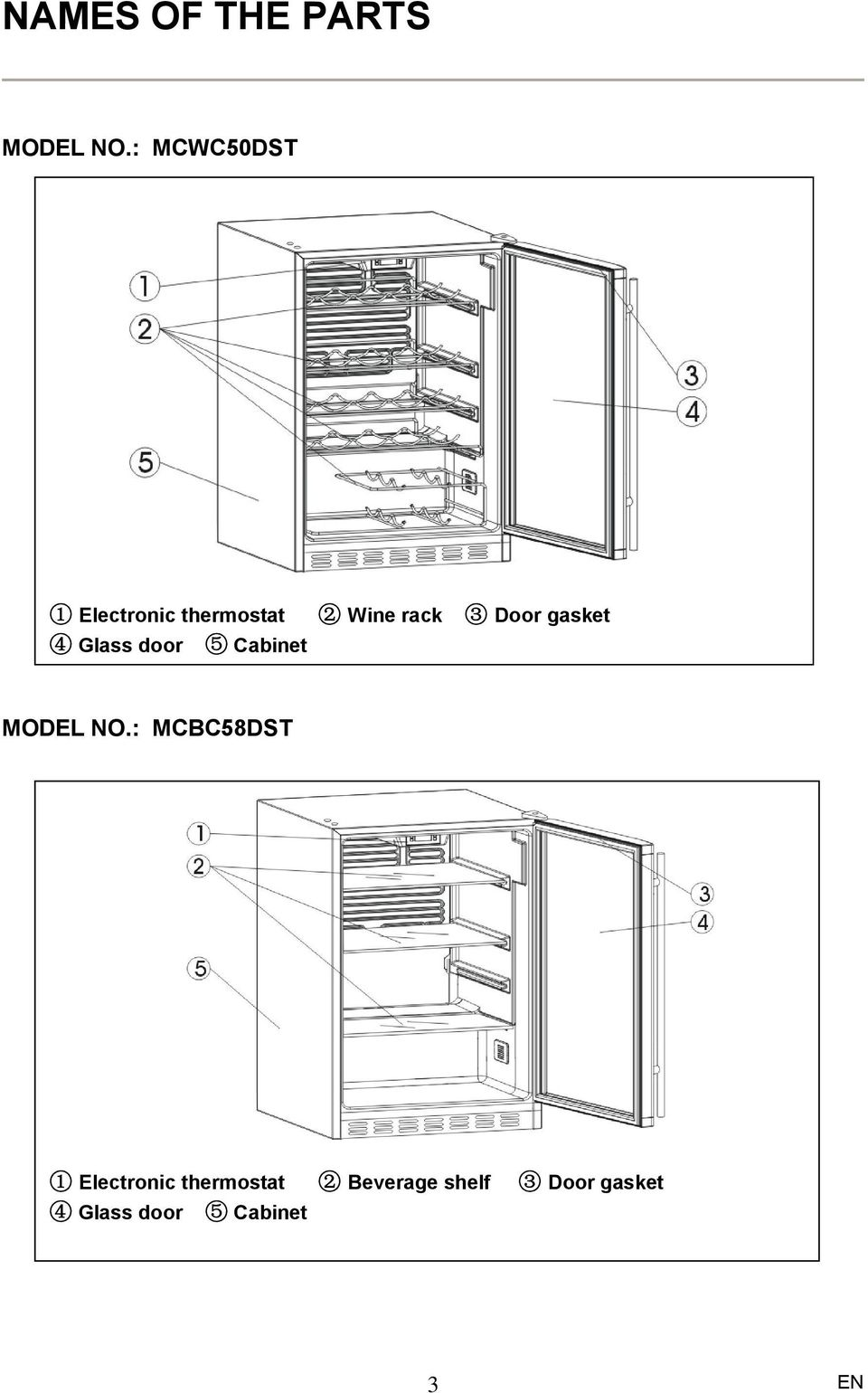 Door gasket ④ Glass door ⑤ Cabinet MODEL NO.