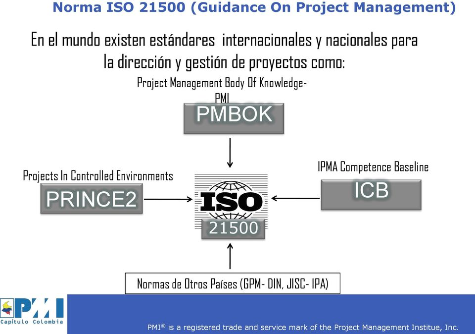 Project Management Body Of Knowledge- PMI PMBOK Projects In Controlled