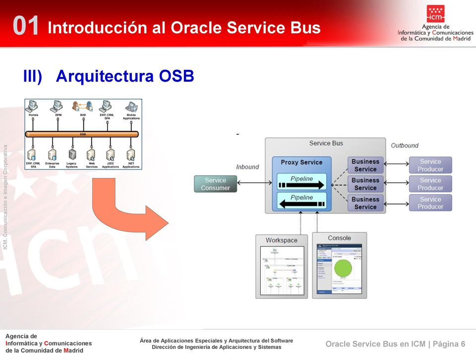 Arquitectura OSB Oracle