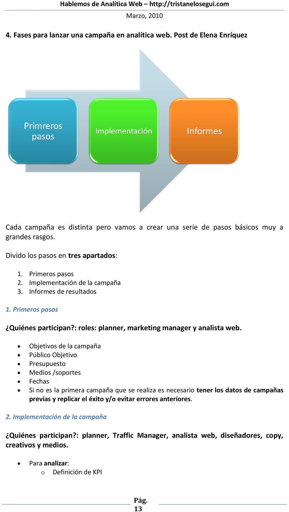 : roles: planner, marketing manager y analista web.