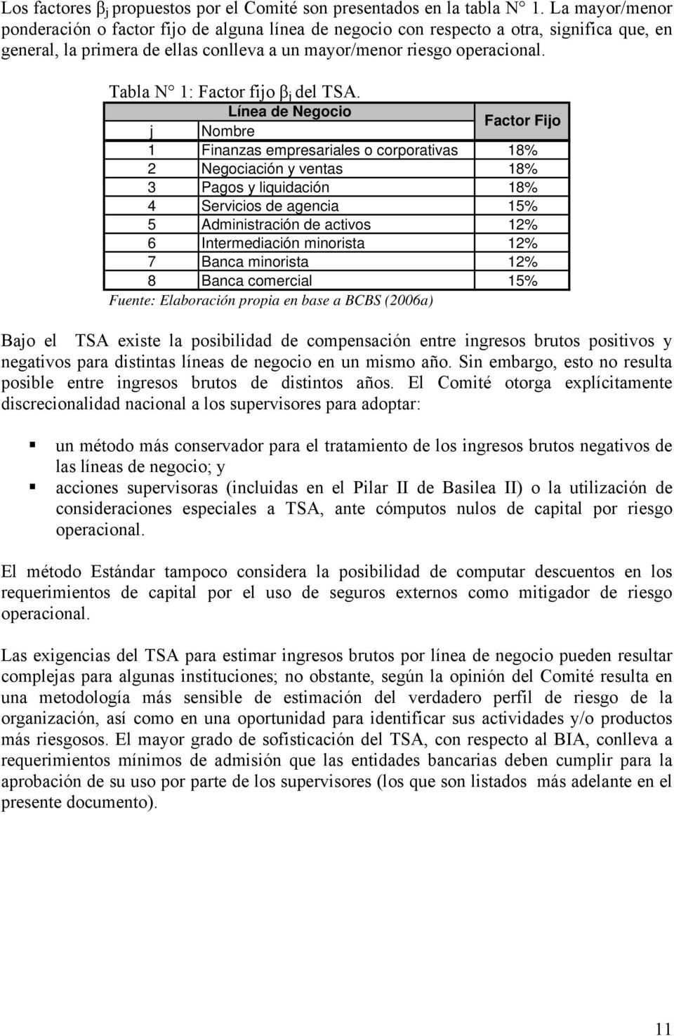 Tabla N 1: Factor fijo β j del TSA.