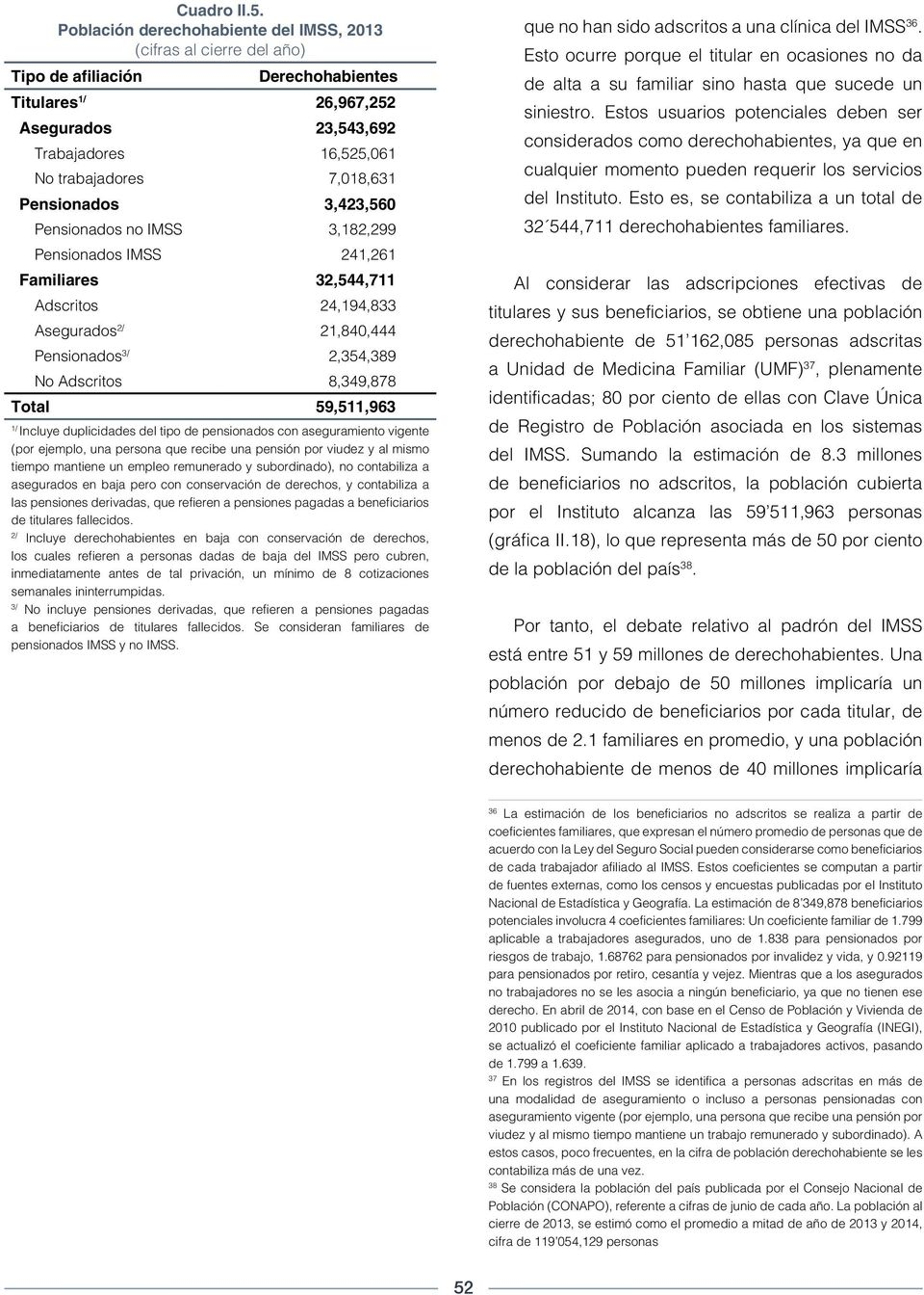 Pensionados 3,423,560 Pensionados no IMSS 3,182,299 Pensionados IMSS 241,261 Familiares 32,544,711 Adscritos 24,194,833 Asegurados 2/ 21,840,444 Pensionados 3/ 2,354,389 No Adscritos 8,349,878 Total