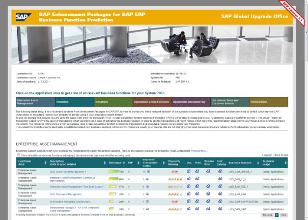 Business Function Prediction for SAP ERP Description SAP offers a free report: prediction of relevant enhancement package functionality based on your existing system