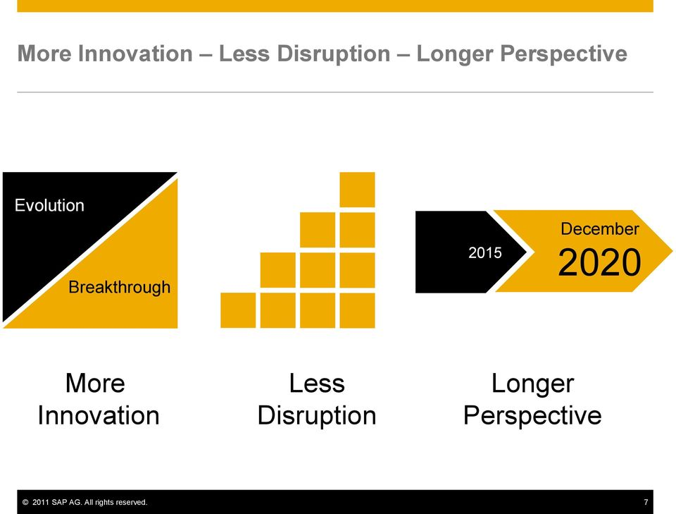 December 2020  Perspective 2011 SAP AG.