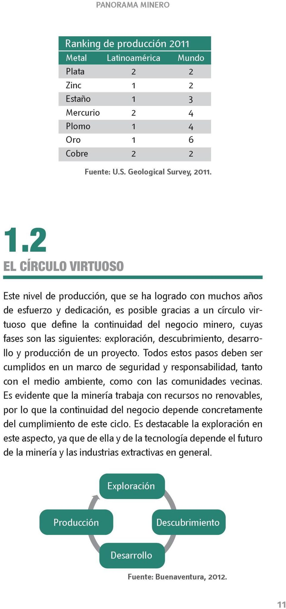 1 2 Mundo 2 2 3 4 4 6 2 Fuente: U.S. Geological Survey, 2011. 1.